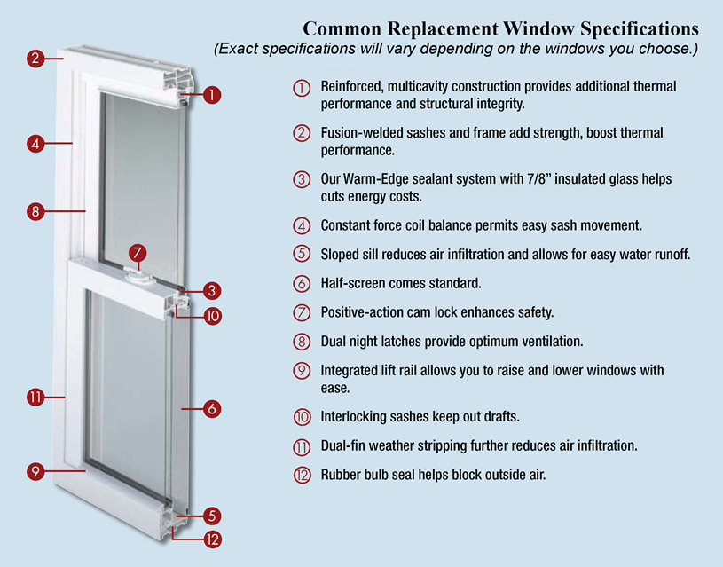 Choosing The Right Window Contractor